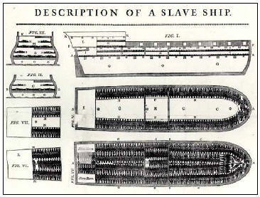 layout of slave ship Brookes